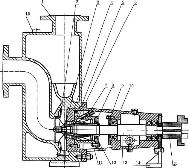 四、zh型耐温耐腐自吸式化工离心泵结构图